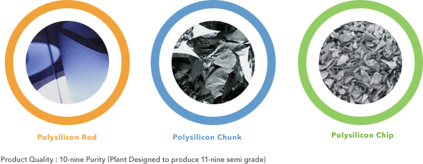 Polysilicon Rod,Polysilicon Chunk,Polysilicon Chip / Product Quality:10-nine Purity(Plant Designed to produre 11-nine semi grade)